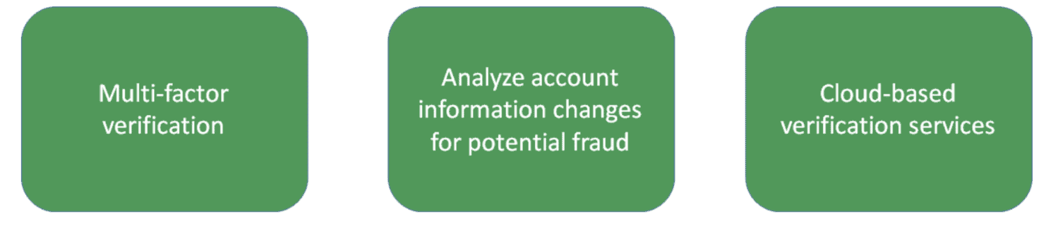 Account Takeover Fraud Prevention (2)